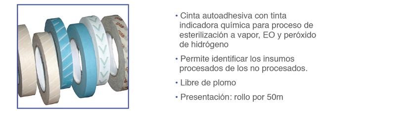 Indicadores Químicos y Biológicos Surgiplast Centrales de ...